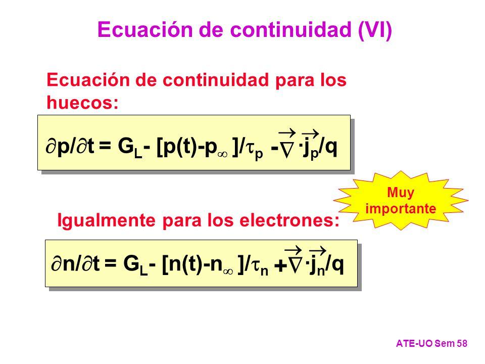 - + Ecuación de continuidad (VI) ·jp/q p/t = GL- [p(t)-p]/p